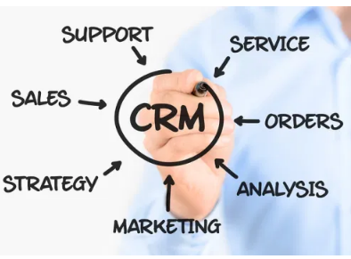 benefits of giving your sales force access to a mobile CRM solution.